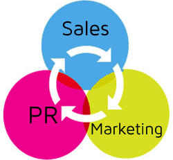 sales marketing pr